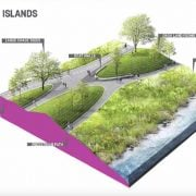 Concepts come into focus for 'North Reach' of South Waterfront Greenway path