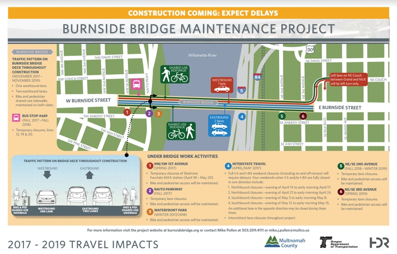 Countys Burnside Bridge Project Plans Put Bicycle Riders On - Project plans