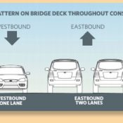 County's Burnside Bridge project plans put bicycle riders on sidewalk for two years