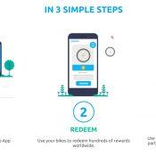 Portland businesses reward riders through new 'Biko' smartphone app
