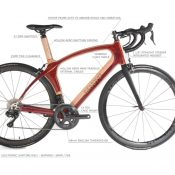 Industry Ticker: SE Portland's Renovo launches 'Aerowood' road bike