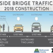 Major Burnside Bridge construction for next two years: Here's what to expect