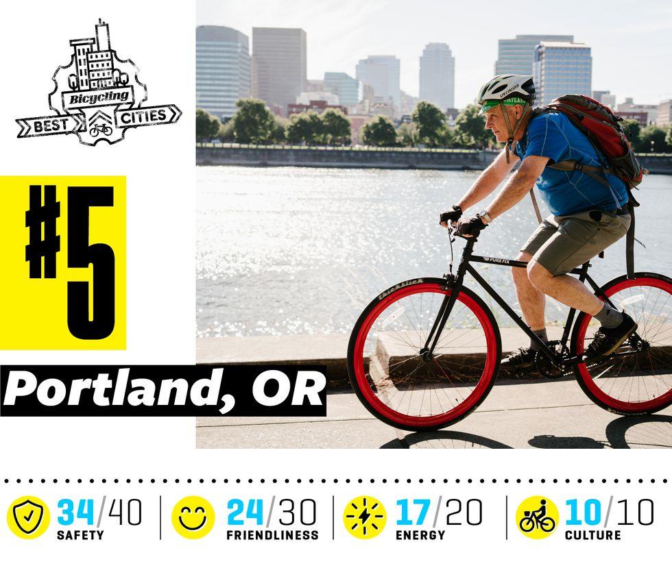 Portland slips to 5th in Bicycling Magazine \'Best Bike City ...