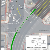 City aims to tame Sandy Blvd through central eastside with bikeway, safety updates