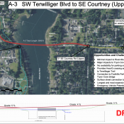 Should we build it? Decision time nears for Oak Grove - Lake Oswego bridge project