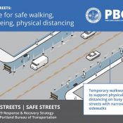 Portland launches 100-mile 'Slow Streets Safe Streets' COVID-19 response effort