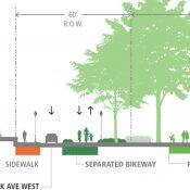 Last day to comment on the South Park Blocks Master Plan