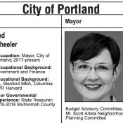 Election open thread: Sarah Iannarone or Ted Wheeler for Portland Mayor?