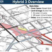 Governor steps in to break logjam on I-5 Rose Quarter project, earns Albina Vision Trust support