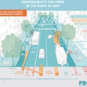'Streets 2035' and Pedestrian Design Guide will help city decide who gets what, and why